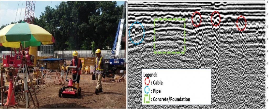 pemetaan utilitas bawah kabel